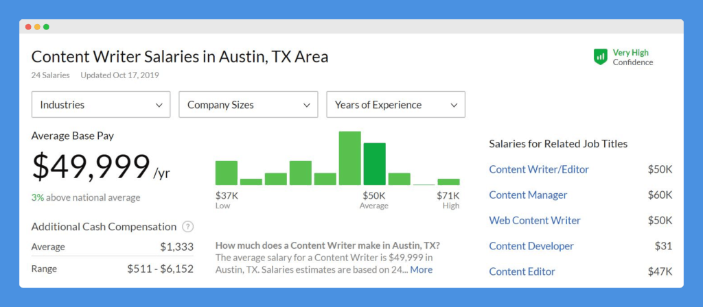 austin in-house writer salaries